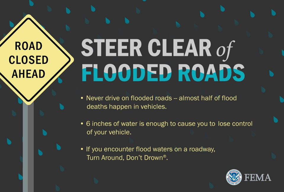 Steer Clear of Flooded Roads